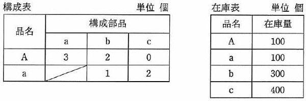 10-4_H29a_問70