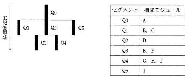 17-FE問2-2