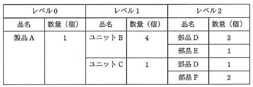 11-1_H28a_問71