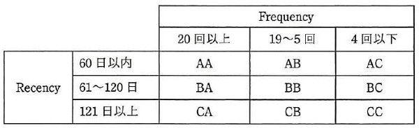 10-3_H28a_問69