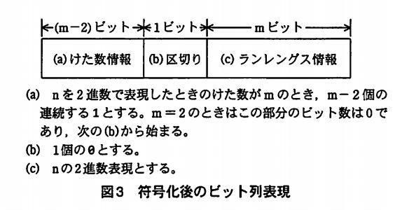 H21春FE午後問1図3