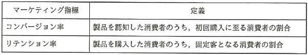 10-4_H28h_問69