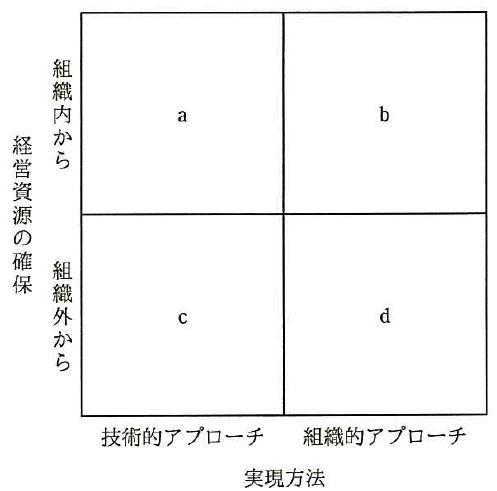 10-4_H28h_問71
