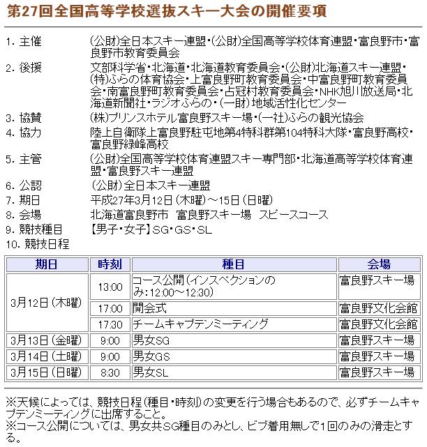 高校選抜2015