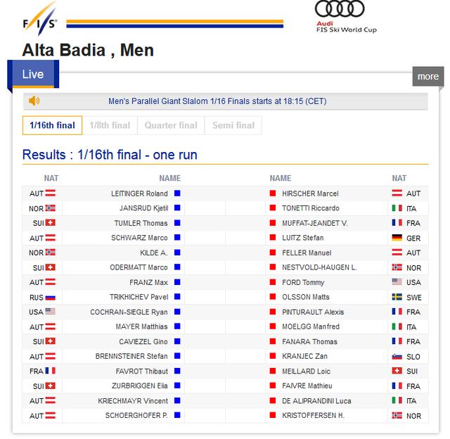 Alta Badia , Men - Gran Risa Men's Parallel Giant Slalom