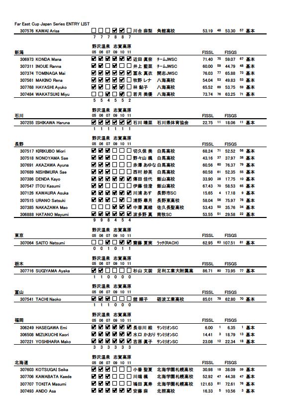Far East Cup Japan Series ENTRY LIST Ladies2