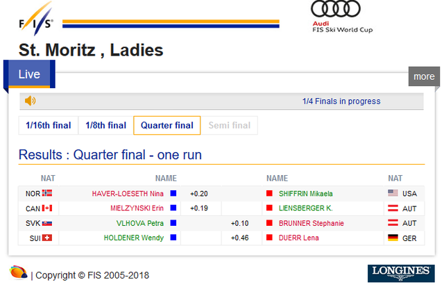 St Moritz , Ladies - Salastrains Ladies' Parallel Slalom31