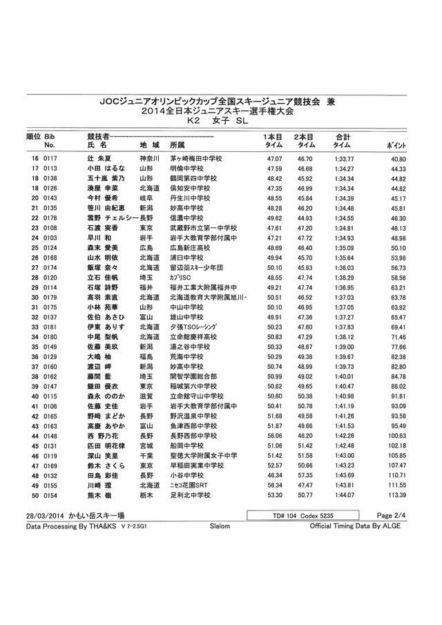 ALRE20145235_ページ_2