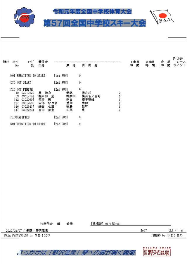 200207GSM706