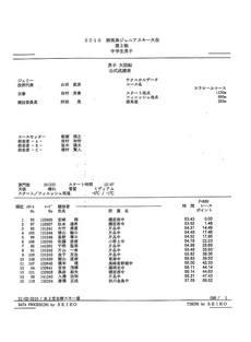 中学男子_ページ_1