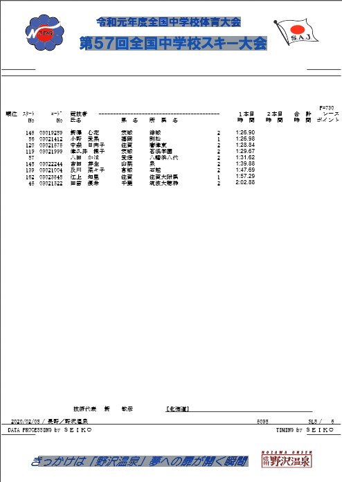 200208SLW206