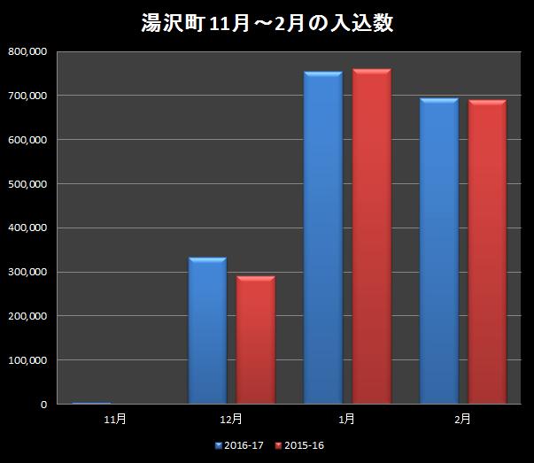 yuzawa17-2