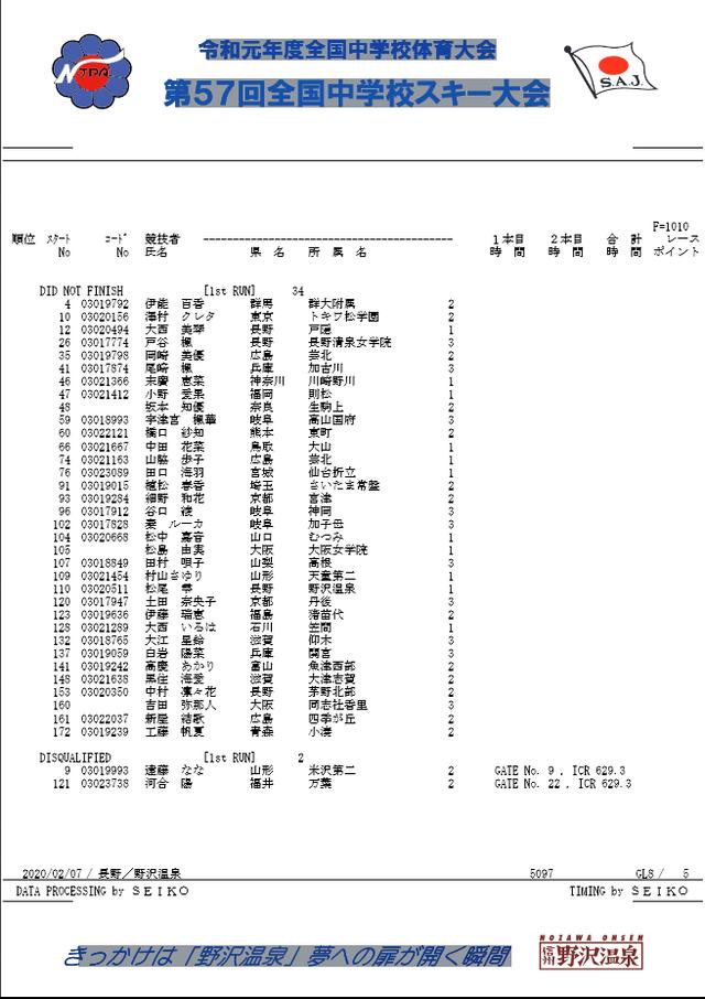 200207GSM705
