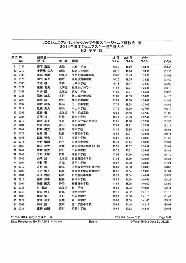 ALRE20140235_ページ_3