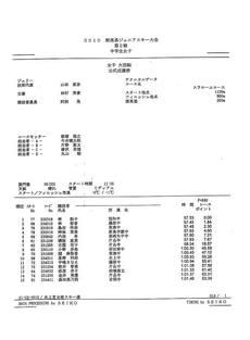 中学女子_ページ_1