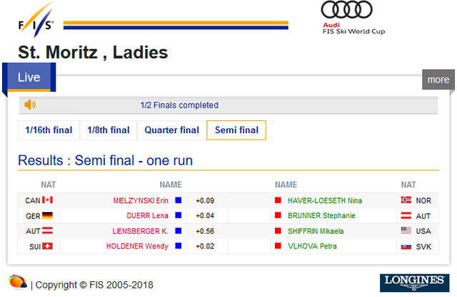 St Moritz , Ladies - Salastrains Ladies' Parallel Slalom41
