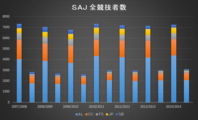 SAJ140528001