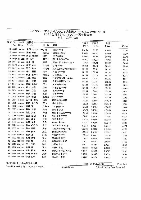 K2GSw002