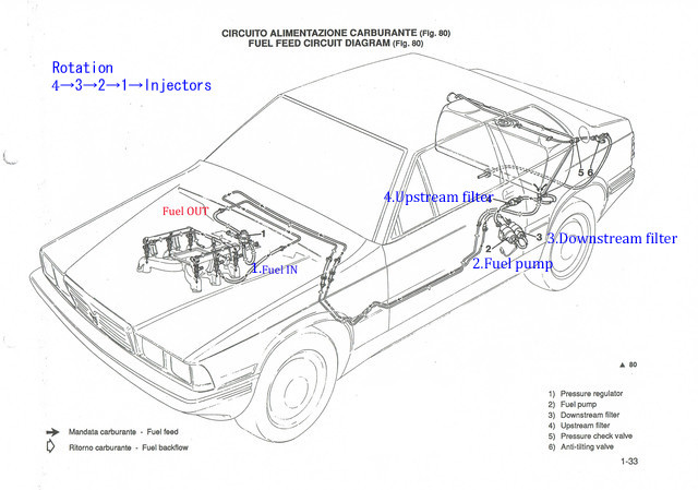E Eb on 1996 buick skylark fuse box diagram