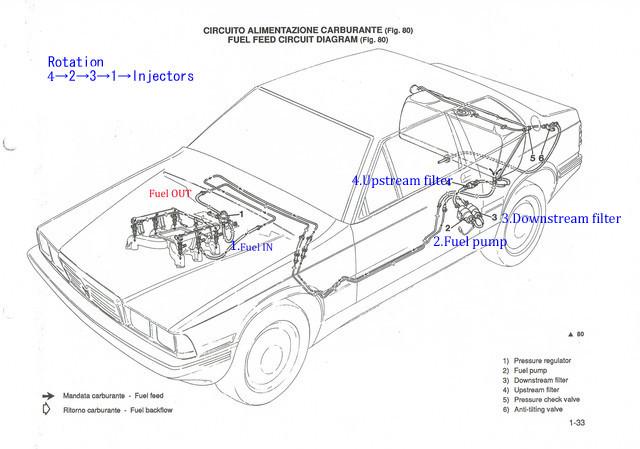 am477    maserati biturbo 222 4v modifying of fuel pressure