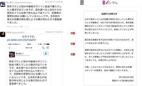 【話題】 関西テレビが謝罪 中継車が熊本のガゾリンスタンドで割り込んで給油