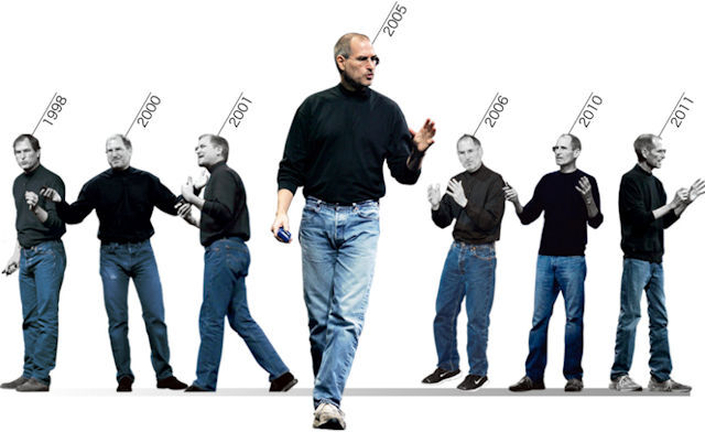 「私服を制服化」しているのはスティーヴ・ジョブズが有名です。