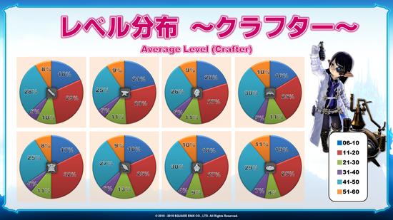 06_JPEN_Census_L