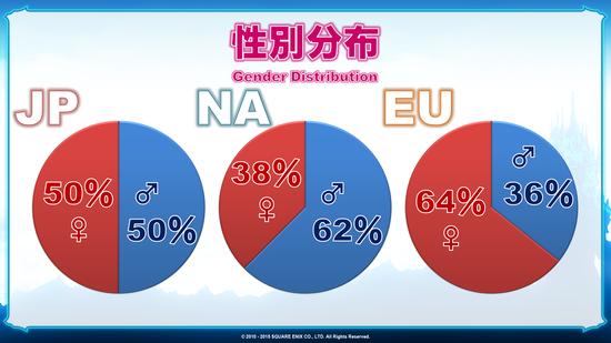 01_JPEN_Census_L