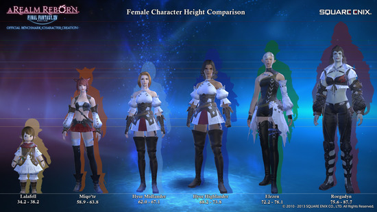arr_female_heights