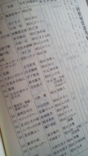 手作りおやつ&第22回歌壇賞 : ...