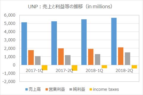 revenue_income