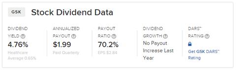 dividend-com