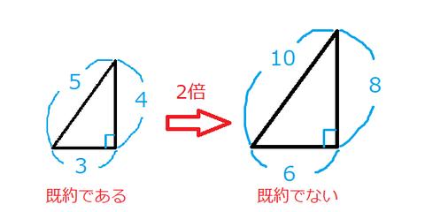 既約整直角三角形
