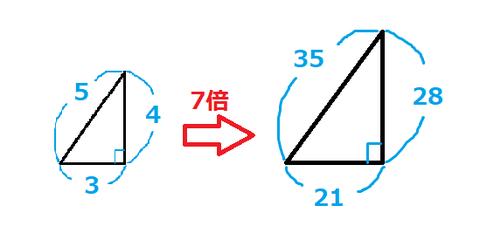 直角三角形拡大