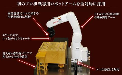 robotarm640x