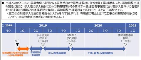 System_Schedule