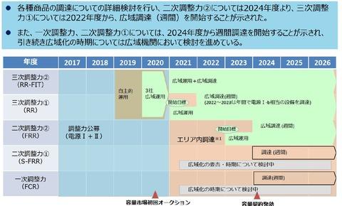 Open_schedule