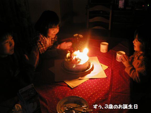 お誕生日おめでとうすぅ!