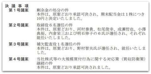 yoshonoya_ketsugi