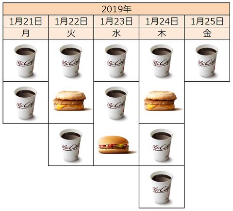 201901McCoffeeFree