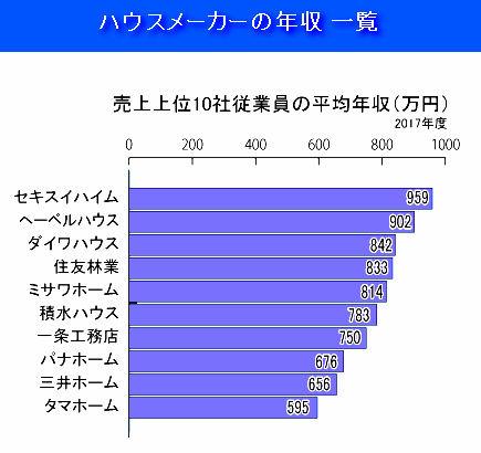 廃止 ミサワホーム 上場 【2019年】東証上場を廃止した企業は?