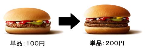 bai-hamburger