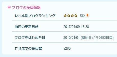 20170517★4つ5位