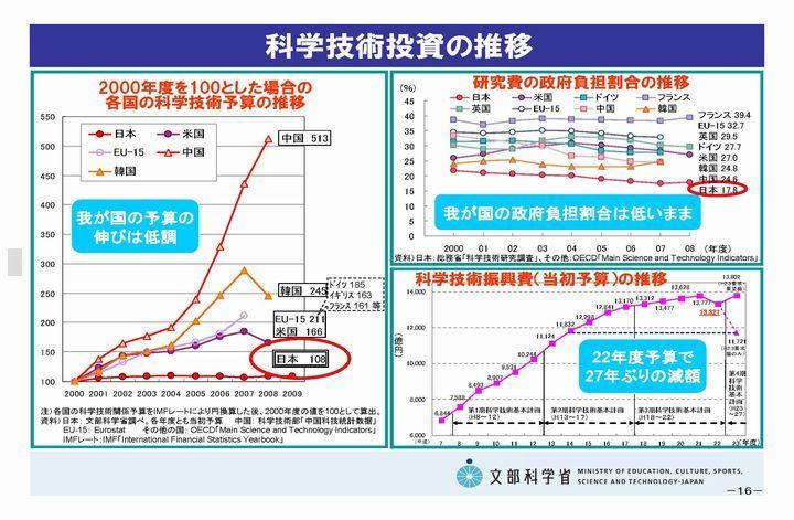 101115第5回政策会議資料(抜粋)_ページ_13
