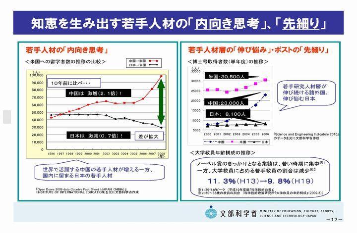 101115第5回政策会議資料(抜粋)_ページ_14
