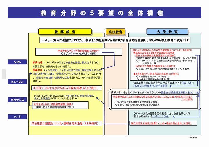 101115第5回政策会議資料(抜粋)_ページ_08