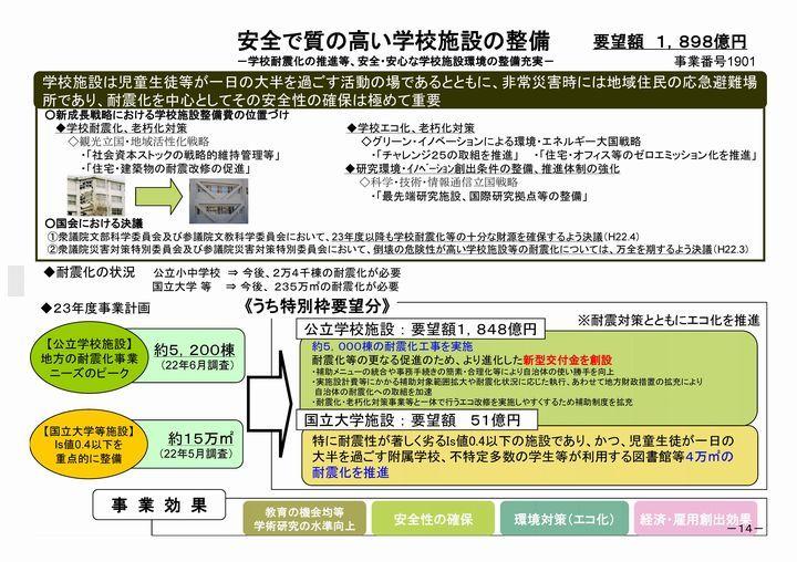 101115第5回政策会議資料(抜粋)_ページ_12