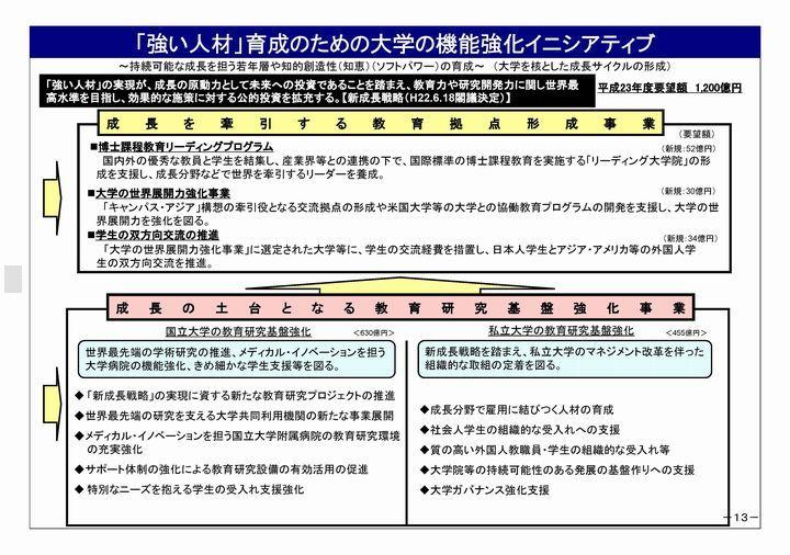 101115第5回政策会議資料(抜粋)_ページ_11