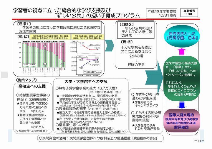 101115第5回政策会議資料(抜粋)_ページ_09