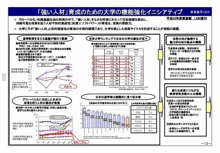 101115第5回政策会議資料(抜粋)_ページ_10